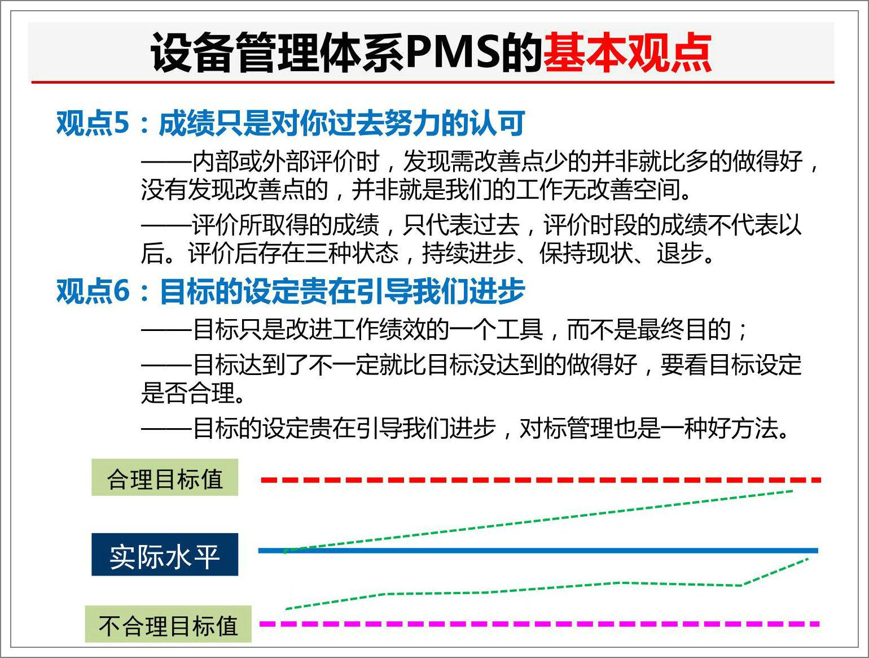 设备管理体系标准PMS的基本观点2.jpg
