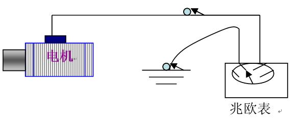opl案例:防止绝缘兆欧表测量电容器绝缘电阻时被反